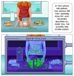 "The ""Germ Vision"" graphic from the ""Don't Wash Your Chicken"" campaign illustrates how bacteria can splatter when raw poultry is washed."