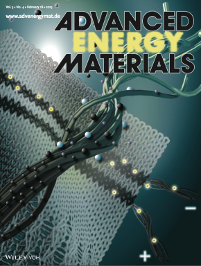 Drexel Snapshot: Capacitive Yarn Makes the Cover of Advanced Energy Materials