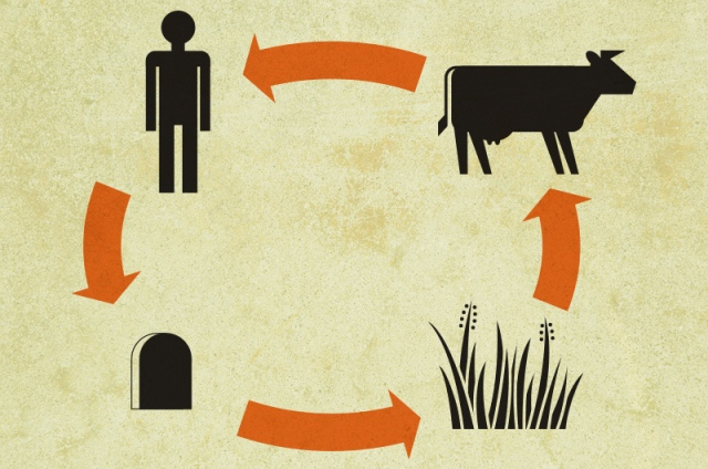 vegetarianEthics