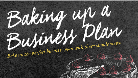 "graphic of a cake and the words ""Baking up a Business Plan"""