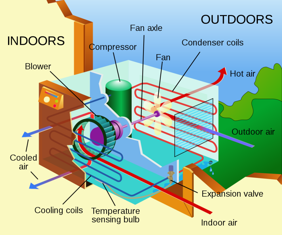 air conditioning diagram